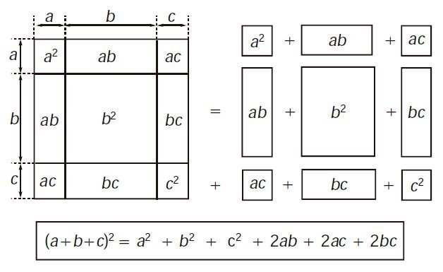 trinomio cuadrado perfecto imagen 12