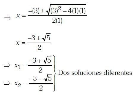 ejercicio 2 solución problemas con ecuaciones de segundo grado