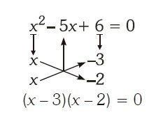 ecuación de segundo grado Imagen 16