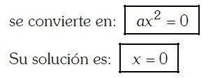 ecuación de segundo grado Imagen 46