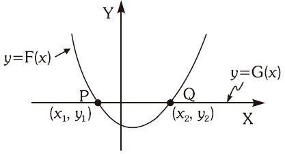 ecuación de segundo grado Imagen 62