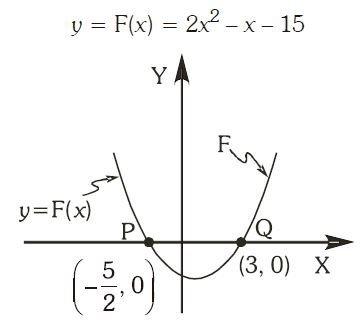 ecuación de segundo grado Imagen 66